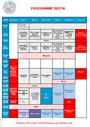 Programme RED14