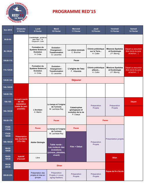 Programme RED15