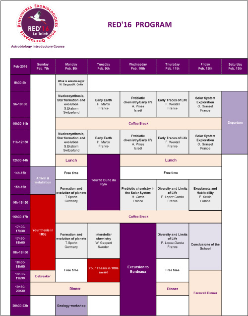 Programme RED16