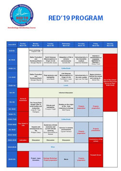 Programme RED19