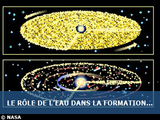 Le rôle de l'eau dans la formation du Système Solaire