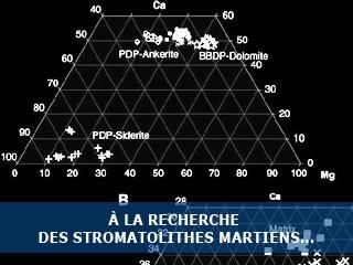 A la recherche des stromatolites martiens…