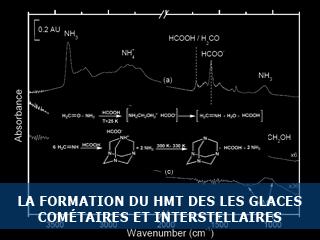 La formation du HMT dans les glaces cométaires et interstellaires