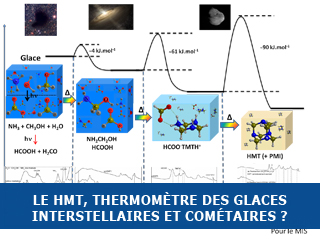 Le HMT, un thermomètre pour les glaces interstellaires et cométaires ?