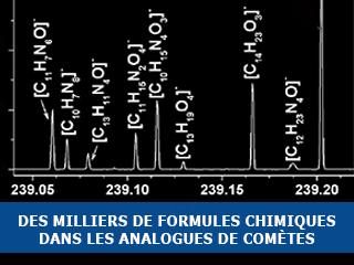 Des dizaines de milliers de formules chimiques dans les analogues de comètes !