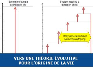 Vers une théorie évolutive pour l'origine de la vie