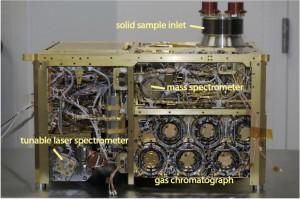 l'instrument SAM qui a détecté des molécules organiques martiennes est subdivisé en trois instruments : le spectromètre laser ajustable pour la mesure des isotopes et du méthane, le chromatographe en phase gazeuse pour la séparation des molécules et le spectromètre de masse pour leur identification. Crédit image NASA-GSFC.