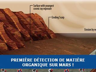 On a détecté des molécules organiques sur Mars !