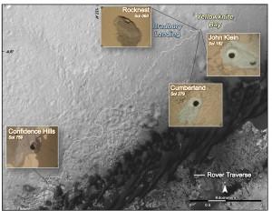 Figure 3: Carte représentant le trajet de Curiosity depuis son site d'atterrissage Bradbury jusqu'à Pahrump Hills à la base du mont Sharp. Les sites d'échantillonnage pelleté (Rocknest) et forés (John Klein, Cumberland et Confidence Hills) sont représentés. La détection de molécules organiques endogènes à l'échantillon a été positive à Cumberland seulement. Crédit image Fred Calef, NASA/JPL-Caltech, Caroline Freissinet.