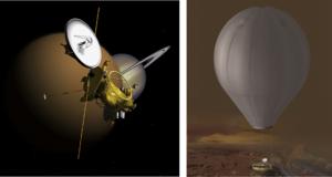 Concept de future mission : orbiteur et ballon d'air Chaud dans l'atmosphère de Titan