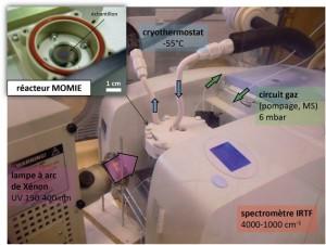 Figure 2 : Photographie du dispositif de simulation MOMIE (pour Mars Organic Molecule Irradiation and Evolution), permettant d'analyser l'évolution de molécules organiques soumises à des conditions environnementales représentatives de la surface de Mars (rayonnement UV, -55°C, 6 mbar). (crédits : LISA)