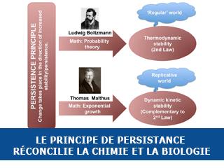 Le principe de persistance réconcilie la chimie et la biologie