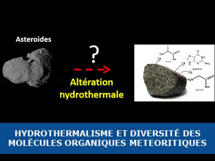 L'hydrothermalisme est le moteur de la diversité des molécules organiques des chondrites carbonées.