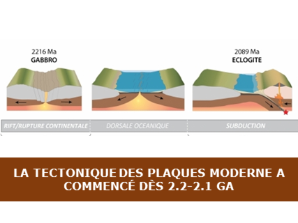 La tectonique des plaques moderne a commencé dès 2.2-2.1 Ga sur notre Terre